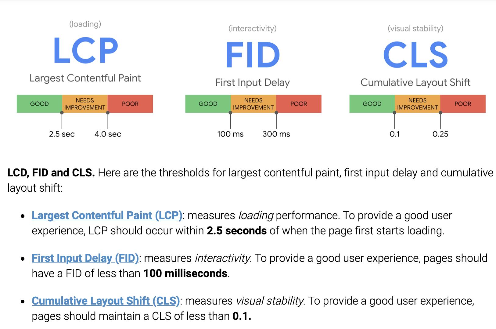 CoreWebVitals-searchforecast
